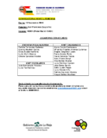 Convocatoria IF -13-11