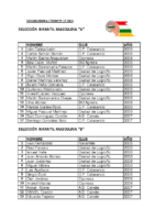 Convocatorias 2019-12-22